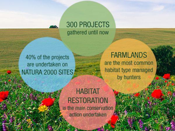 biodiversity_manifesto_bubbles